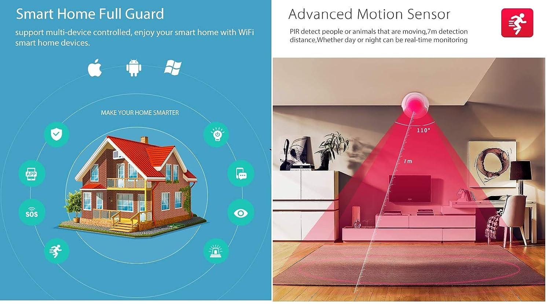 Wi-Fi PIR - Sensor de Movimiento con Alarma de detección de Movimiento, Color Blanco: Amazon.es: Bricolaje y herramientas
