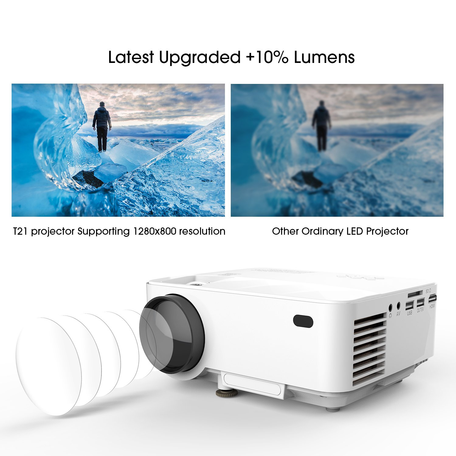 DBPOWER T21 Upgraded LED Projector,1800 Lumens Multimedia Home Theater Video Projector Supporting 1080P, HDMI, USB, SD Card, VGA, AV for Home Cinema, TV, Laptops, Games, Smartphones & iPad by DBPOWER (Image #3)