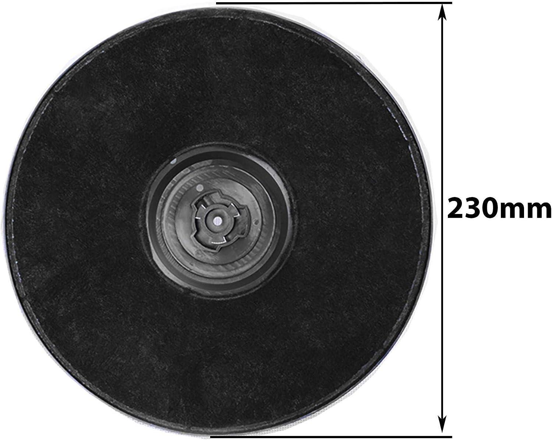 2 filtros de carbón para campana de cocina AH-CHF03M compatibles con Moffat EFF57, Howdens Lamona LAM2000, LAM2201 extractor de campana: Amazon.es: Hogar