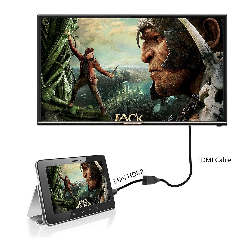 2 Pack GANA Hochgeschwindigkeits HDMI Verl/ängerung High Speed 4K ARC HDMI Kabel f/ür Fire TV Stick//Roku//Chromecast 0,2 Meter HDMI Verl/ängerungskabel