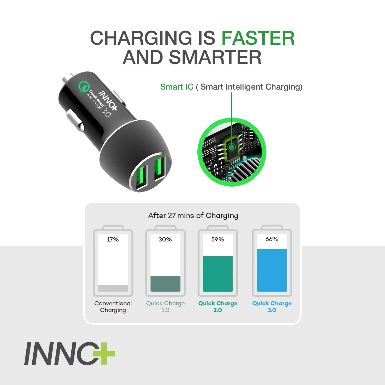 Ardent 4351590591 Qualcomm Certified Xperia XZ2 and More Quick Charge 3.0 Car Charger LG G7 ThinQ Black HTC 10 Dual USB Charging Adapter for Samsung Galaxy S9//Note8//9