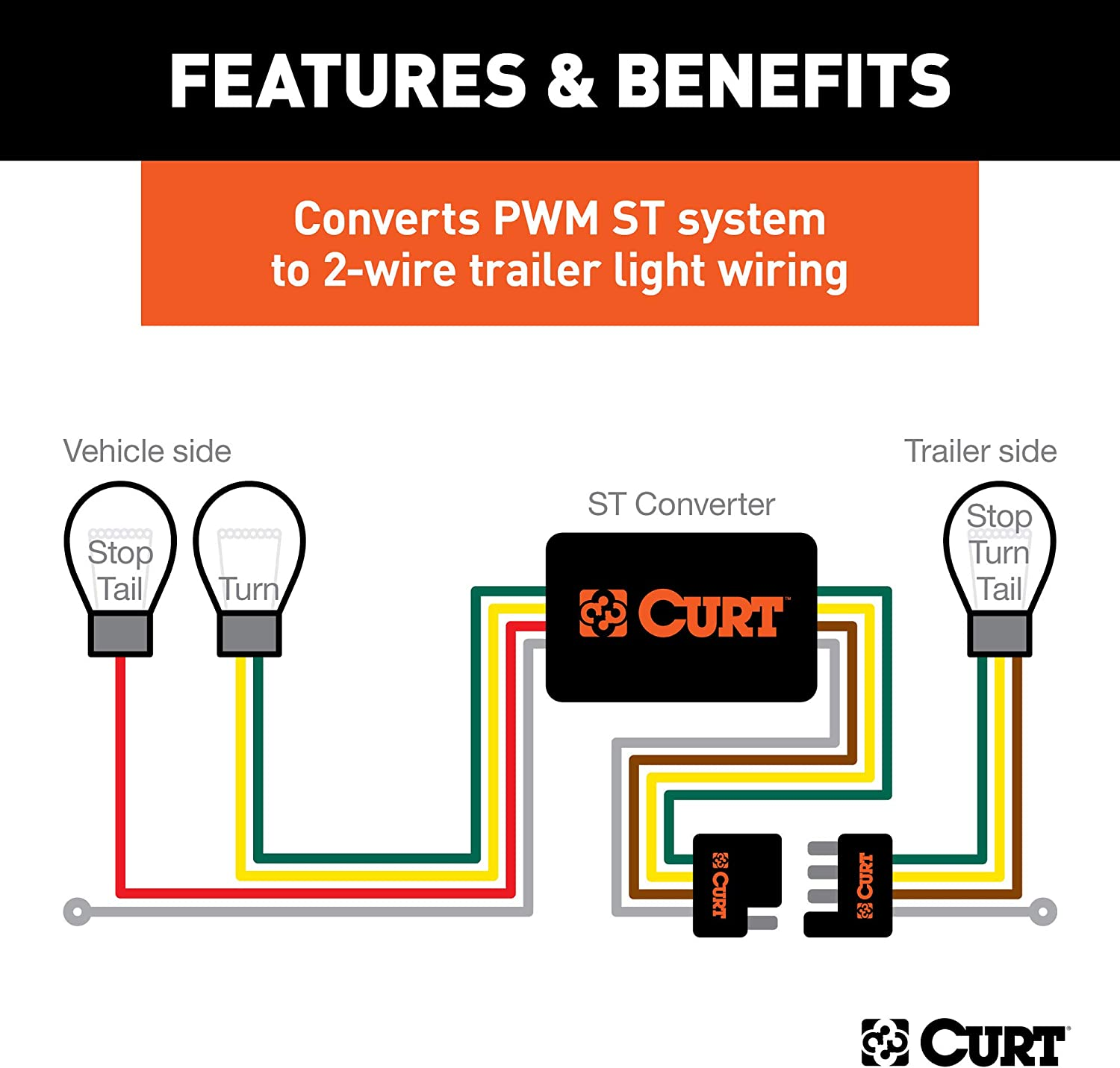 Amazon.com: CURT 56236 Multi-Function Splice-in Tail Light Converter, 4-Pin  Wiring Harness: AutomotiveAmazon.com