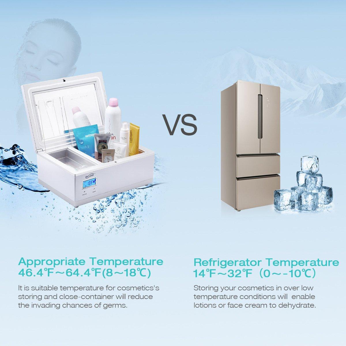 Mini Fridge, Housmile Electric Cooler Mini Refrigerator Thermoelectric Cosmetic Small Fridge for Eye Cream, Facial Mask, Eyeliner, Skin Cream, Organic Cosmetics, 0.1 Cubic Feet(3 Liter) by Housmile (Image #2)