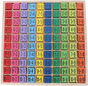 Toyvian Juegos de Mesa de Multiplicación Montessori Matemáticas Matemática Aritmética Número de Madera Rompecabezas Juguetes para Niños Pequeños Niños Preescolar Juguetes de Aprendizaje: Amazon.es: Juguetes y juegos