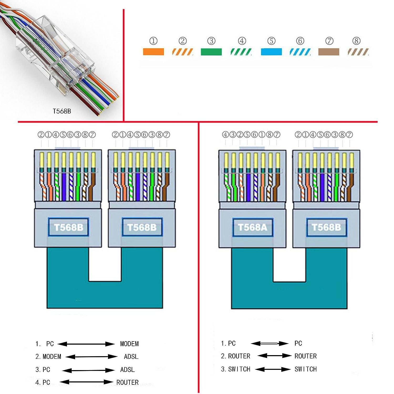 Cat5e Crimp Diagram - Trusted Wiring Diagram •