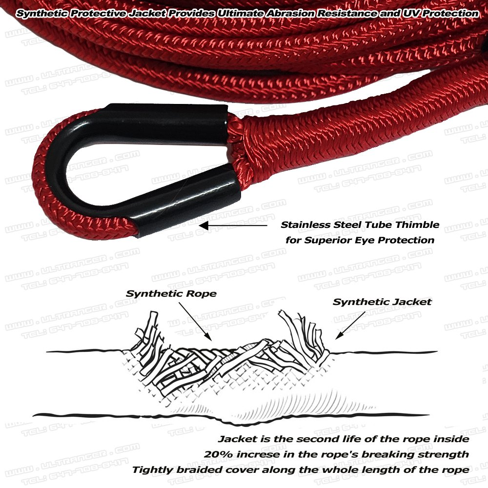 Ranger 1//4 x 50 Jacket UHMWPE Synthetic Winch Rope 7,500 LBs 6 MM x 15 M for UTV//ATV Winch