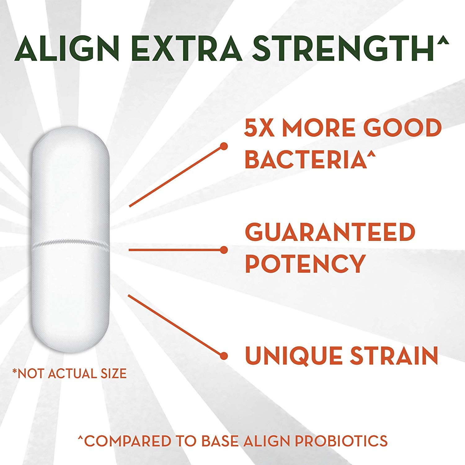 Align Extra Strength Probiotic, Probiotic Supplement for Digestive Health in Men and Women, 42 capsules, #1 Doctor Recommended Probiotics Brand(Packaging May Vary) by Align (Image #6)