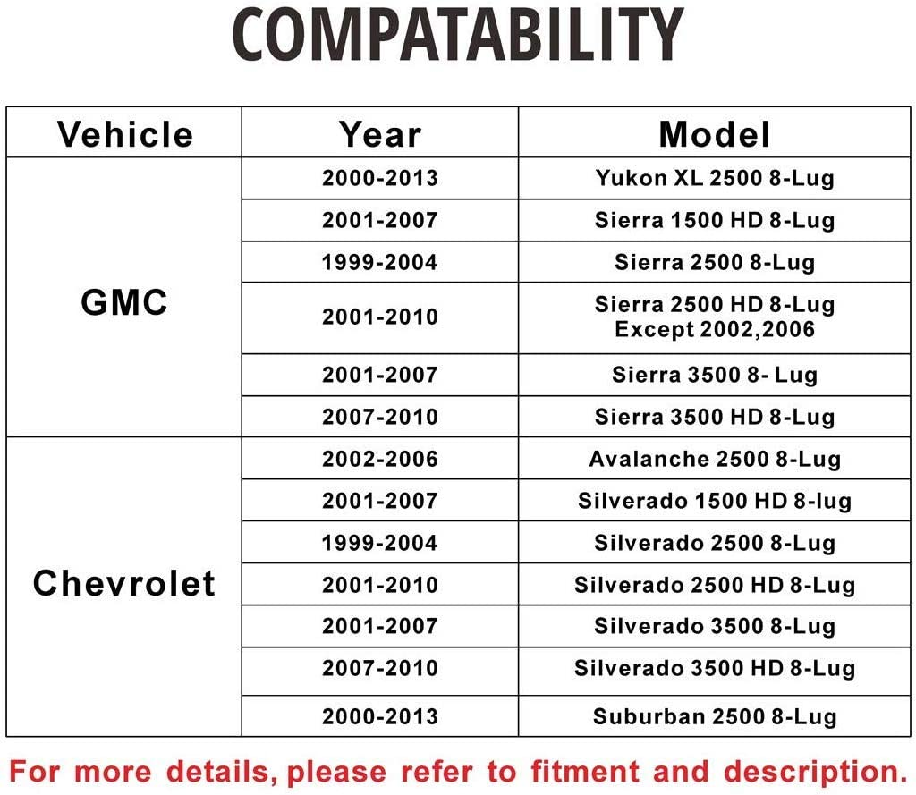 KSP Forged adjustable 1-3 Torsion Key for Silverado Sierra 1500HD 2500HD 3500HD 8 lug Leveling Lift Kit for Chevy GMC