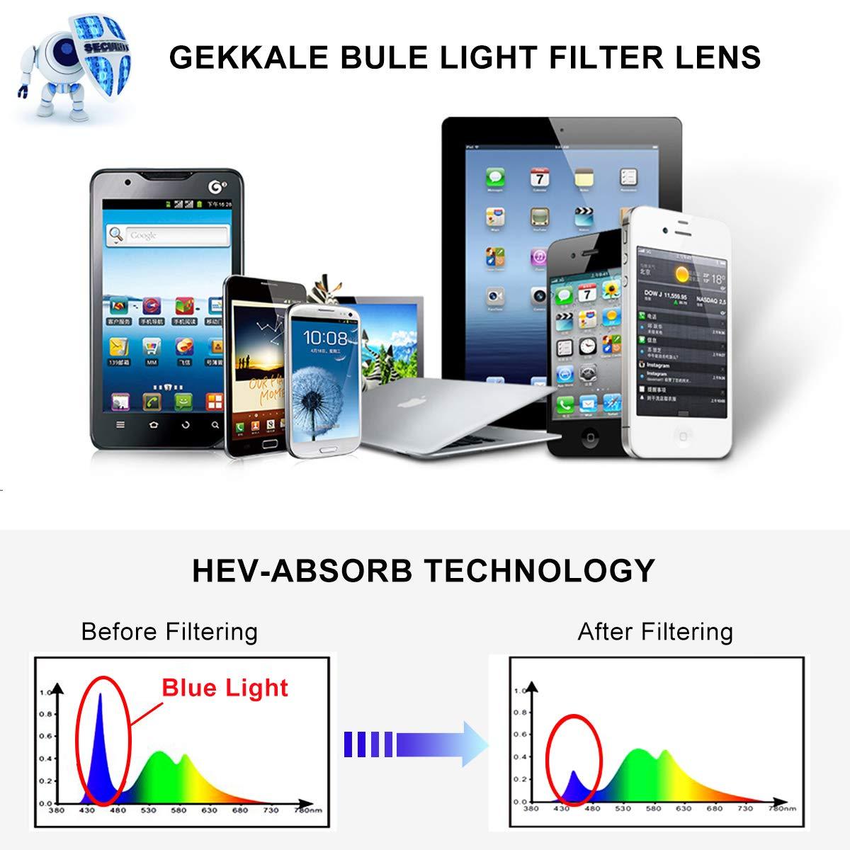 GEKKALE Blue Light Blocking Glasses for Men Women Anti Blue Light Computer Reading Gaming Glasses Black-2Pack Anti Eyestrain UV Filter Lens Lightweight Frame Eyeglasses