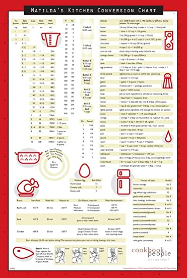 AmazonCom Cookbook People Kitchen Conversion Chart  Magnetic