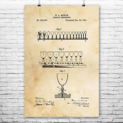 Amazon com: Glass Harp Musical Glasses Poster Art Print, Musician