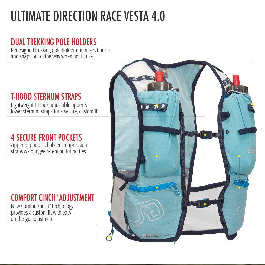 Ultimate Direction Womens Race Vesta 4.0, Lichen, Medium/Large by Ultimate Direction (Image #3)
