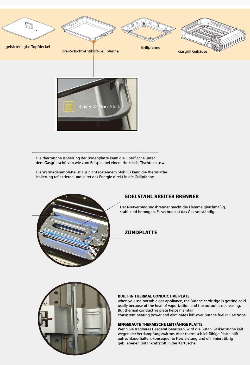 4X Gaskartuschen RSonic Deluxe tragbarer Gasgrill RS-8 mit Grillpfanne mit Glasdeckel 2,1 KW