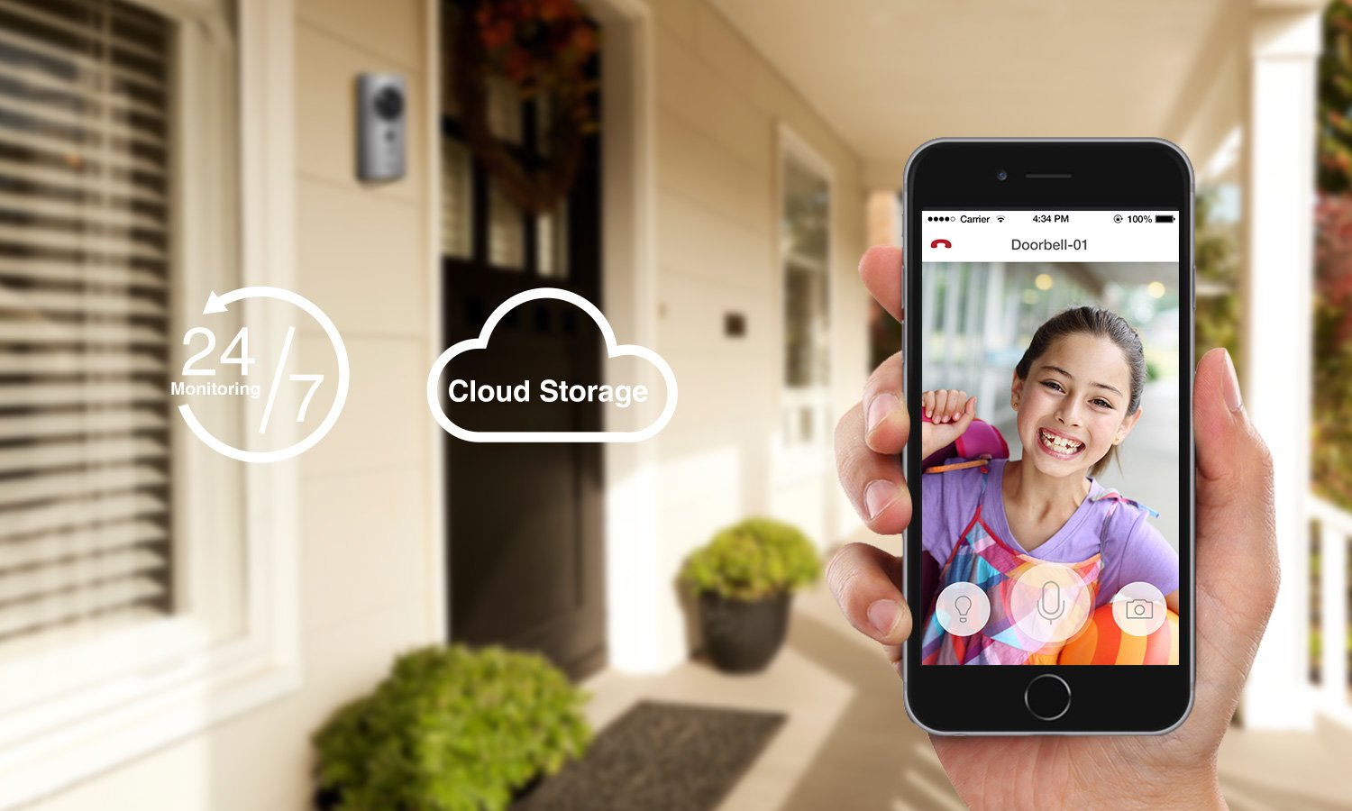 Zmodo Greet Smart Wifi Video Doorbell Camera Photo Circuit Diagram As Well Ring Box Contents On Wiring