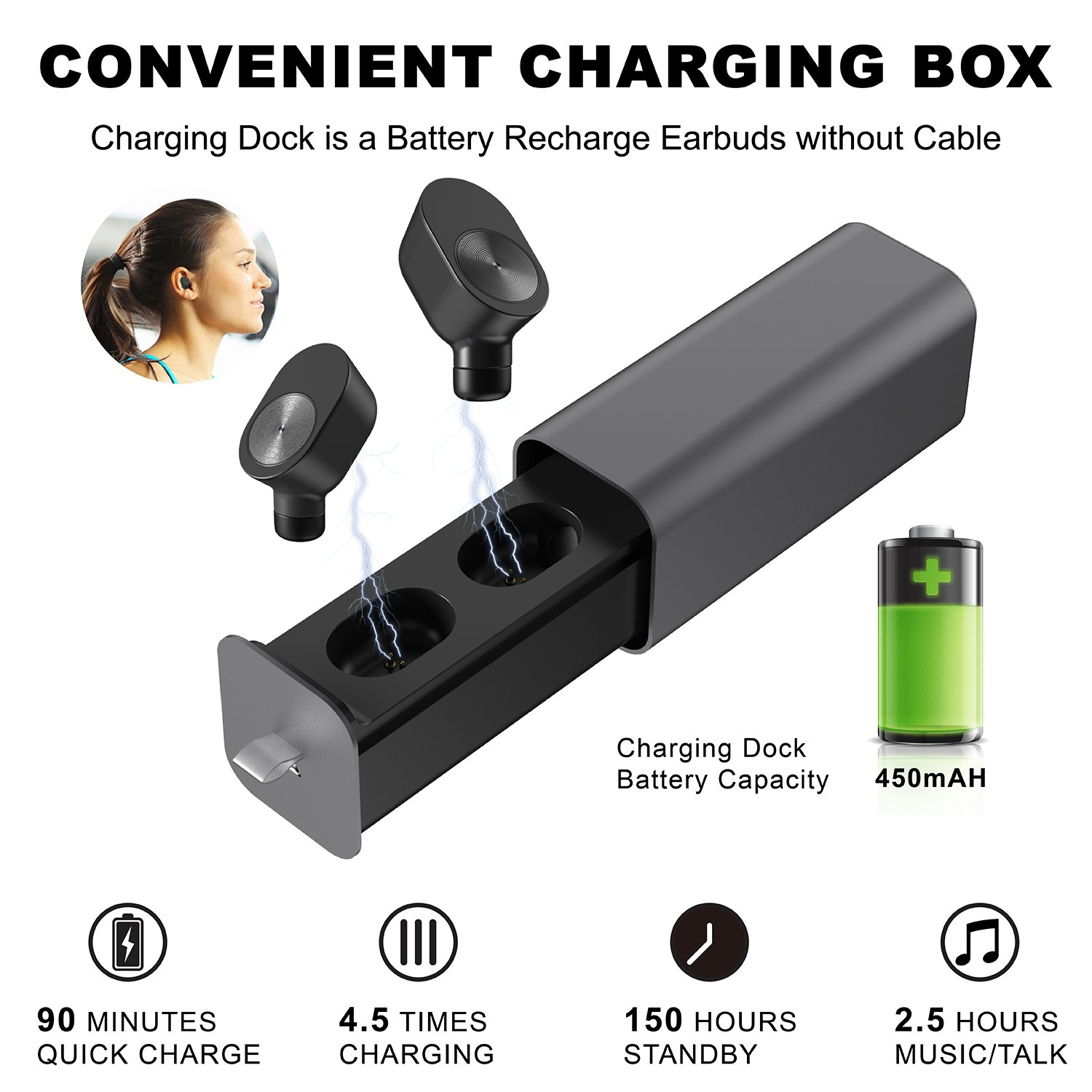 Wireless Bluetooth V4.2 Earbuds with Charging Box,Southsun Mini Cordless Earphones Headset Built with Mic, fit for iPhone and Android Samsung Galaxy Huawei LG Driving Running Cycling