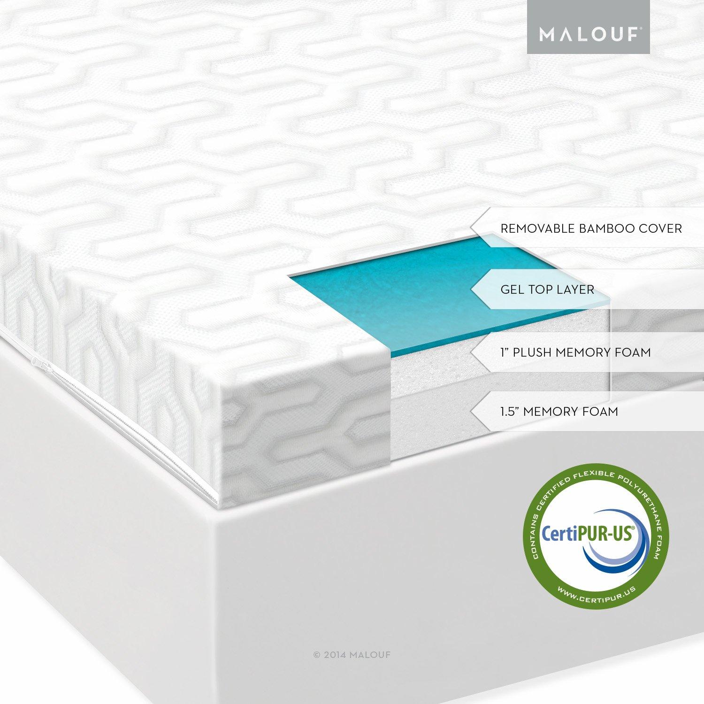 Amazon.com: ISOLUS 2.5 Inch Liquid Gel Memory Foam Mattress Topper - 3-Year  Warranty - Full: Home & Kitchen