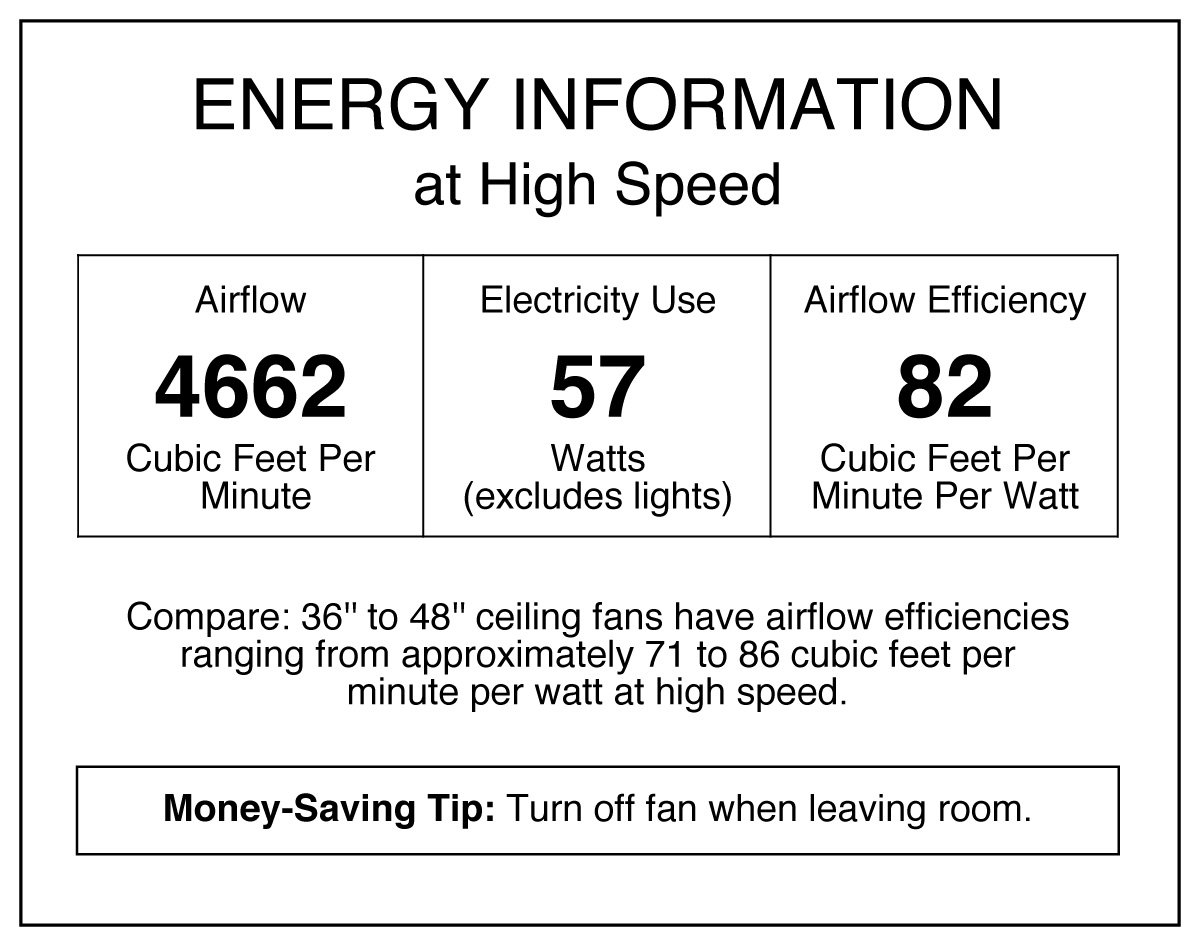 7850500 Elite 48-Inch Brushed Nickel Indoor Ceiling Fan, Light Kit with Three Spotlights by Westinghouse (Image #2)