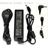 BULL 20V 3.25A 65W Replacement AC adapter for IBM Lenovo Notebook B560 B570 1068-A2U Z570 Z560 G580 Z575 Z565 M30-70; P/N: ADP-65KH B, 57Y6400, PA-1650-56LC, 36001651, 36001652, CPA-A065