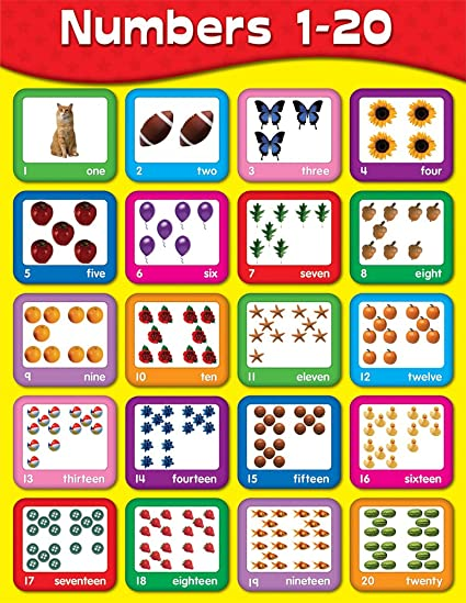 Amazon.com : Carson Dellosa Numbers 1-20 Chart (114060) : Numbers ...