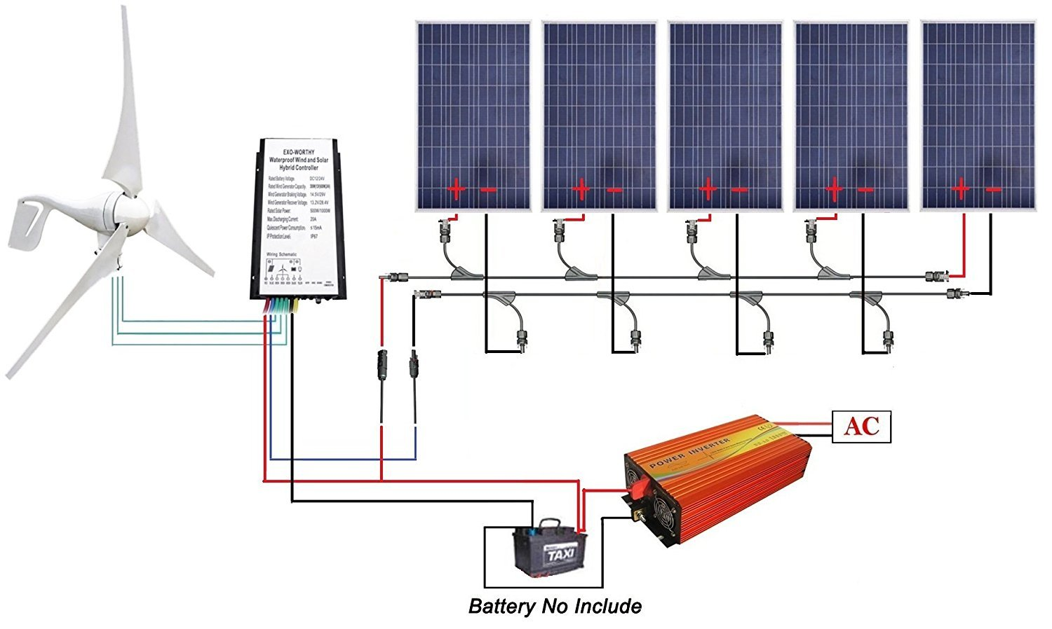 Eco Worthy 12v To 110v 900w Wind Solar Power 5pcs 100w Turbine Generator 3 Phase Wiring Diagram Poly Panels 1pc 24v 400w 1kw Off Grid Inverter