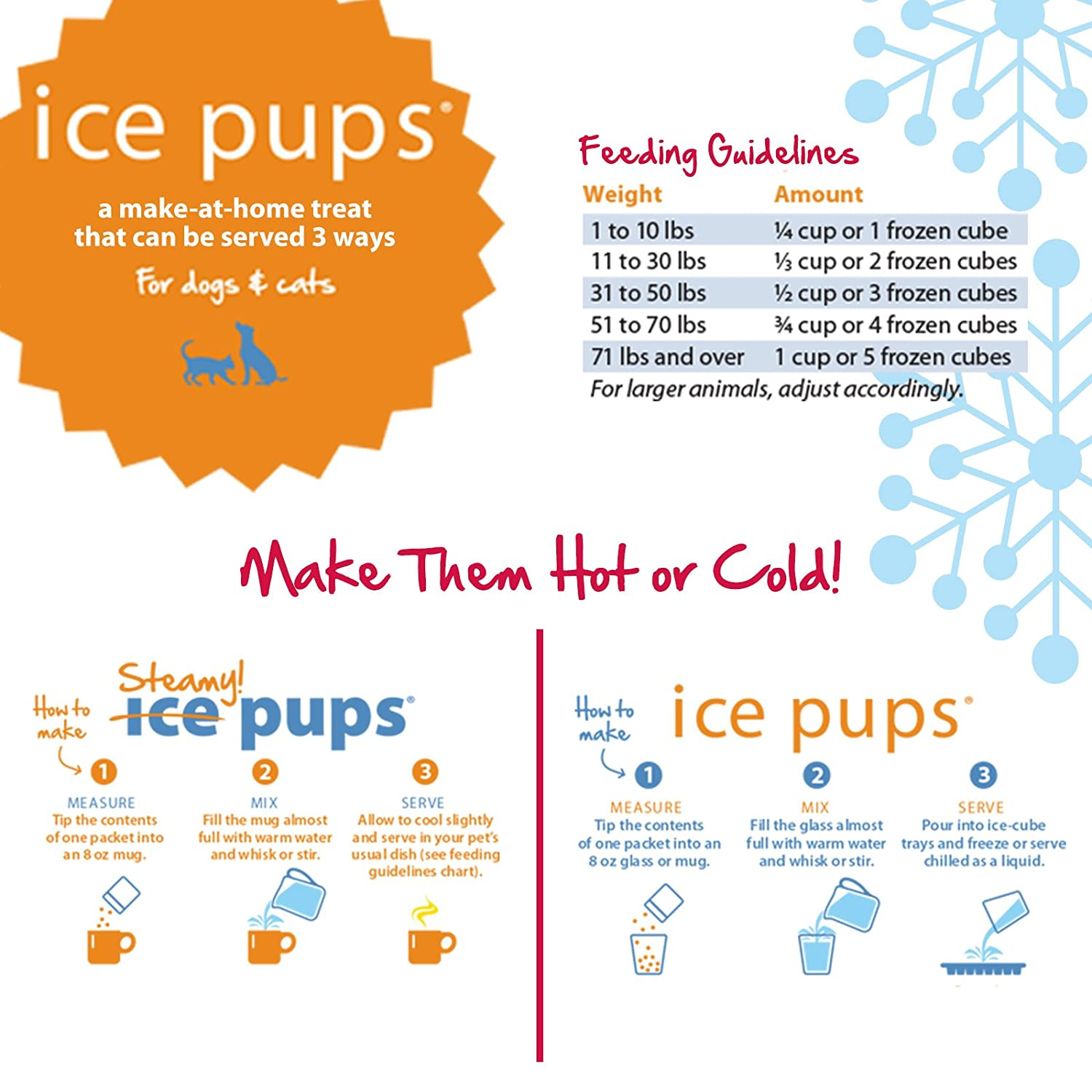 The Honest Kitchen Ice Pups Dog and Cat Treat, 8-Ounce: Amazon.co.uk ...