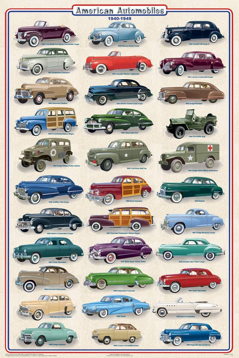 Picture Peddler American Automobiles 1940-1949 Educational Car Transportation Reference Print Poster 24x36