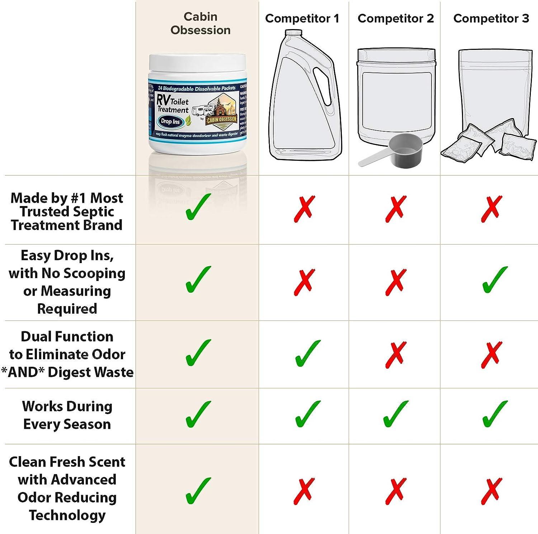 Amazon.com: RV - Tratamiento para inodoro, 24 paquetes de ...