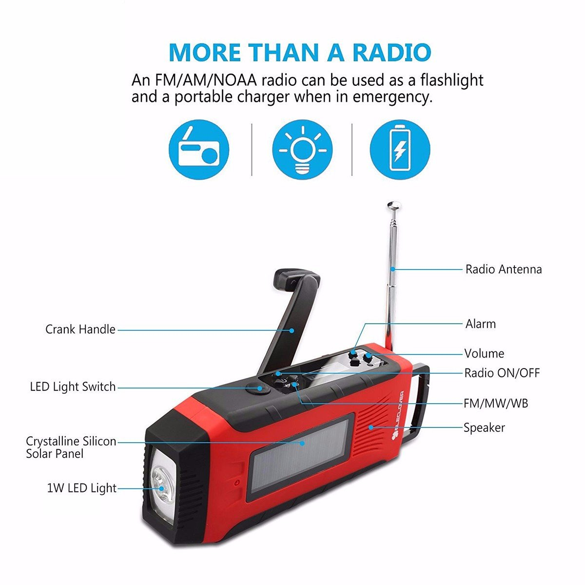 OUTERDO Weather Radio Home LED Flashlight 4330350794 Emergency Radio Dynamo Survival Solar Hand Crank Self Powered AM//FM//NOAA Weather Radio,LED Flashlight,Phone Charger Power Bank with Cables for Camping,Travel