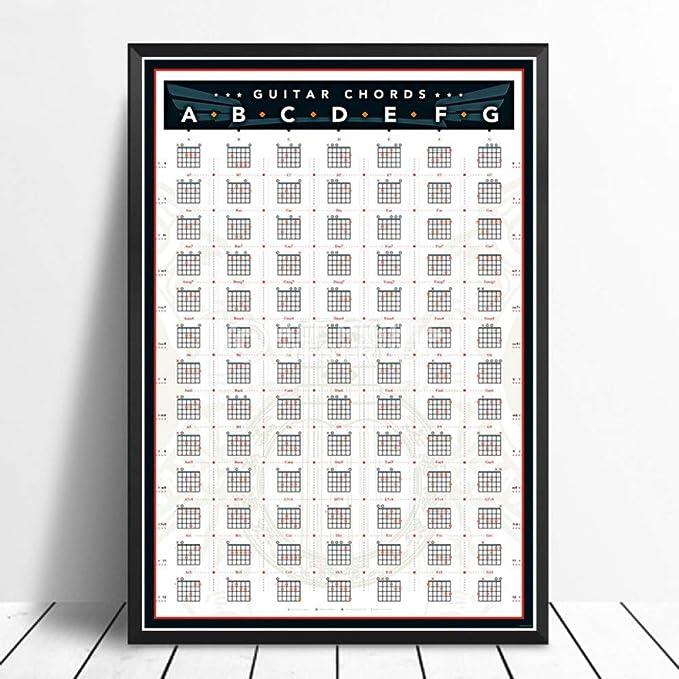 RQJOPE Pintura Decorativa Tabla de acordes de Guitarra Caliente Algodón Música gráfica Ejercicio Pintura Cartel Imprimir Arte de la Pared Lienzo Imagen Living Home Room Decor-24x32inch: Amazon.es: Hogar