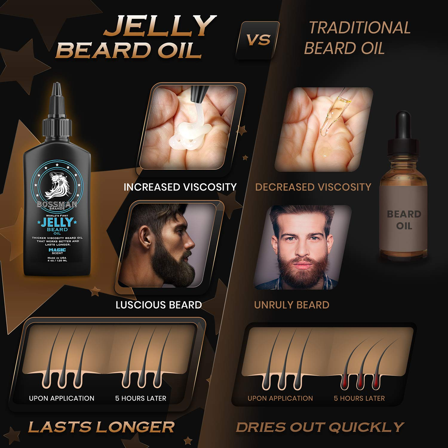 Amazon Com Bossman Beard Oil 4oz Thicker Consistency Jelly Made In Usa Longer Lasting Bigger Bottle Natural Ingredients Non Greasy Magic Scent Beauty