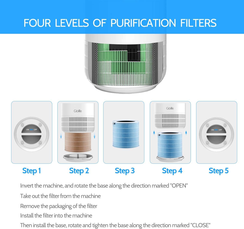 Purificador de aire Gblife de 4 etapas para uso en la oficina y el ...