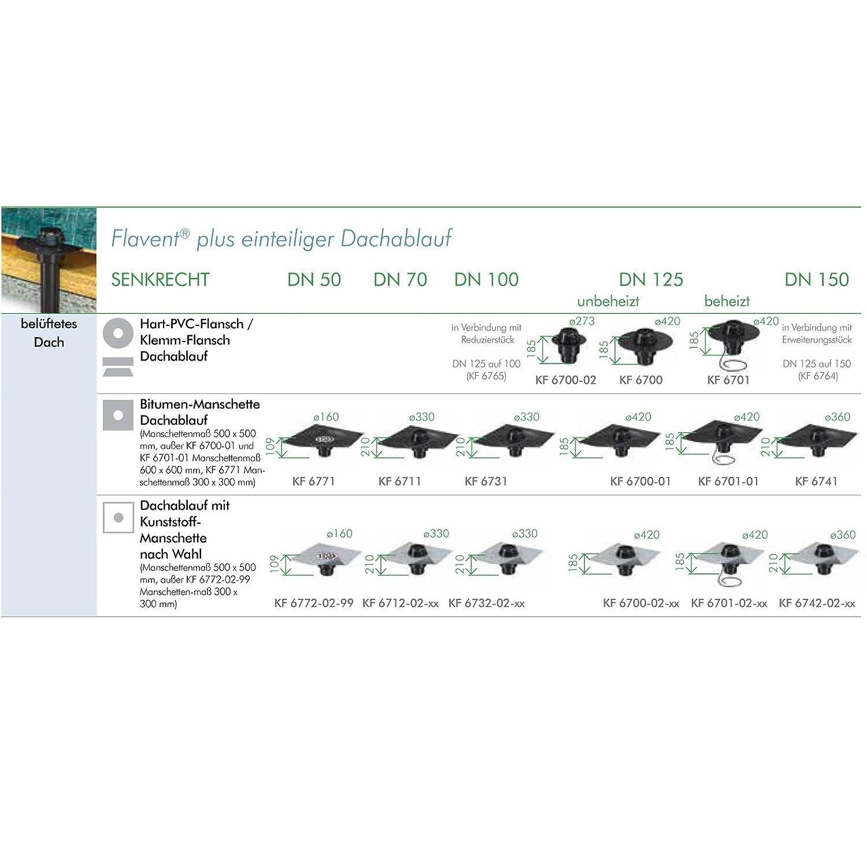 Kl/öber Flavent Plus Flachdach Dachablauf Gully DN 125 w/ärmeged/ämmt PVC-Anschluss