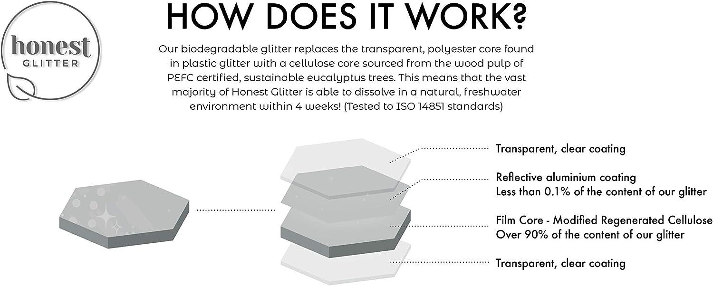 Purpurina biodegradable: Amazon.es: Belleza