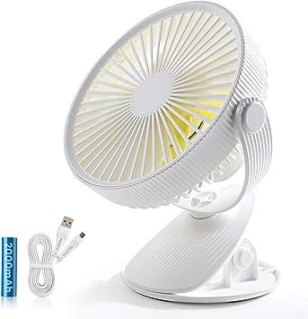 SmartDevil - Ventilador Pequeño Personal USB de Escritorio ...