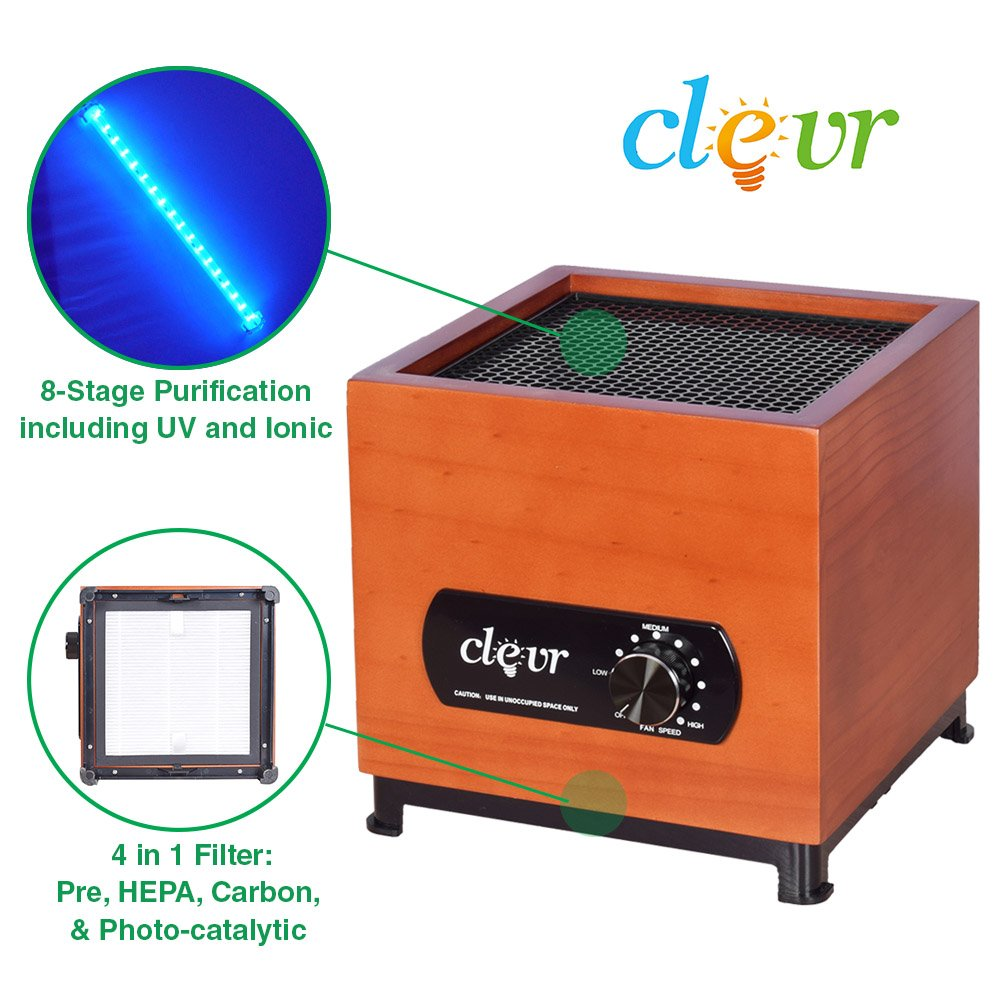 Clevr 8 Stage Ozone Generator Air Purifier Filter Circuit Ionic Uv Plasma Home Use 1000 Square Feet Coverage Allergies Allergen Reducer 1