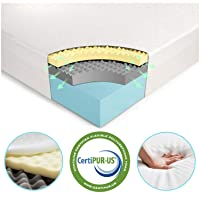 Vesgantti Double Memory Foam Mattress