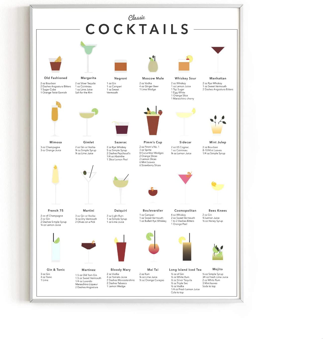 Amazon Com Cocktail Mixology Wall Art Print For Bar By Haus And Hues Alcohol Bar Themed Kitchen Home Office Apartment Wall Decor Home Bar Accessories Unframed Frameable Poster Wall Decoration