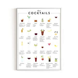 "Urban Willow Art Print - Mixology, Bar and Alcohol Wall Decor, Posters for College Posters and Dorm Wall Decor Girls, Home Bar Accessories and Apartment Decor, 12"" x 16"", Frameless (Cocktail Mixology)"