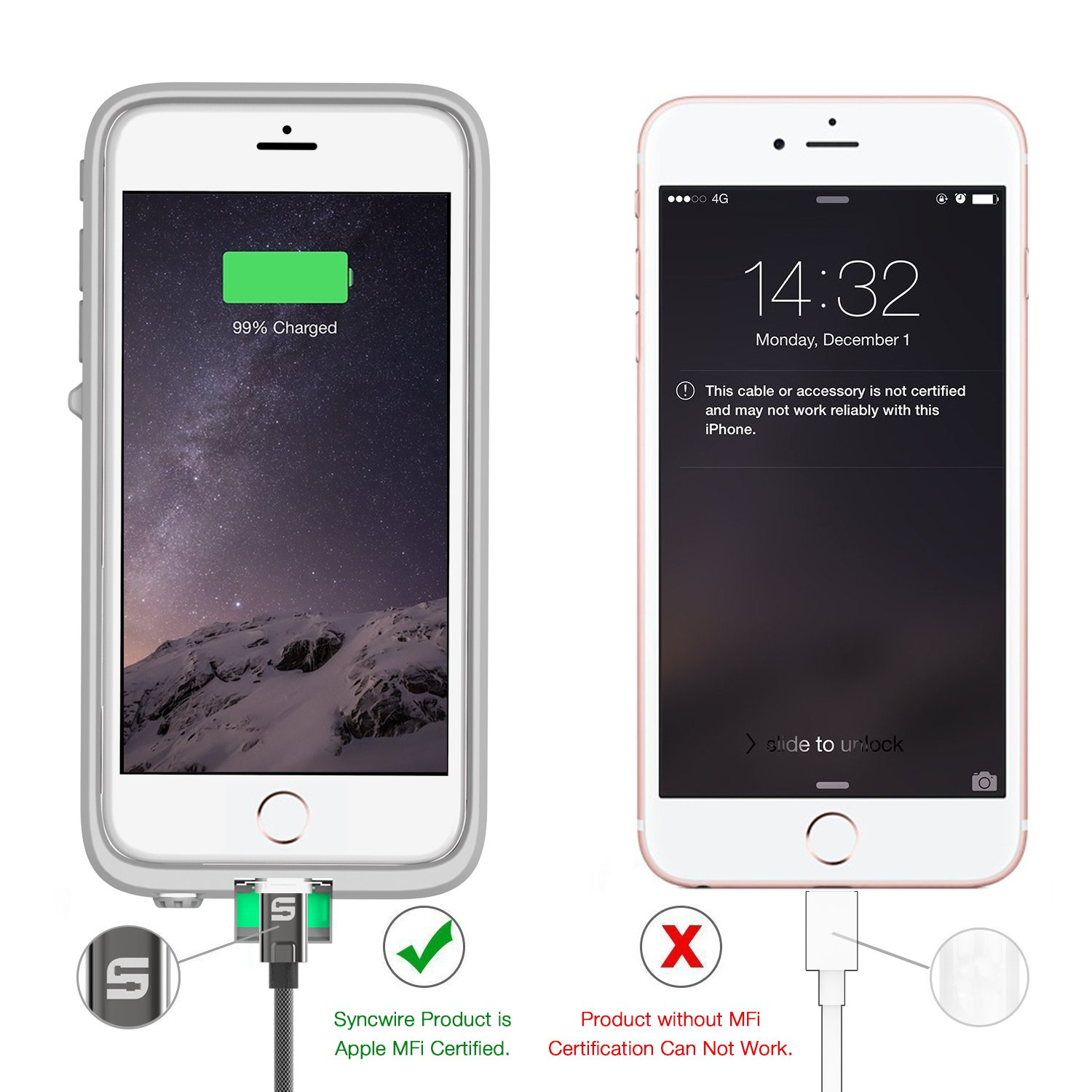 syncwire coque iphone 6