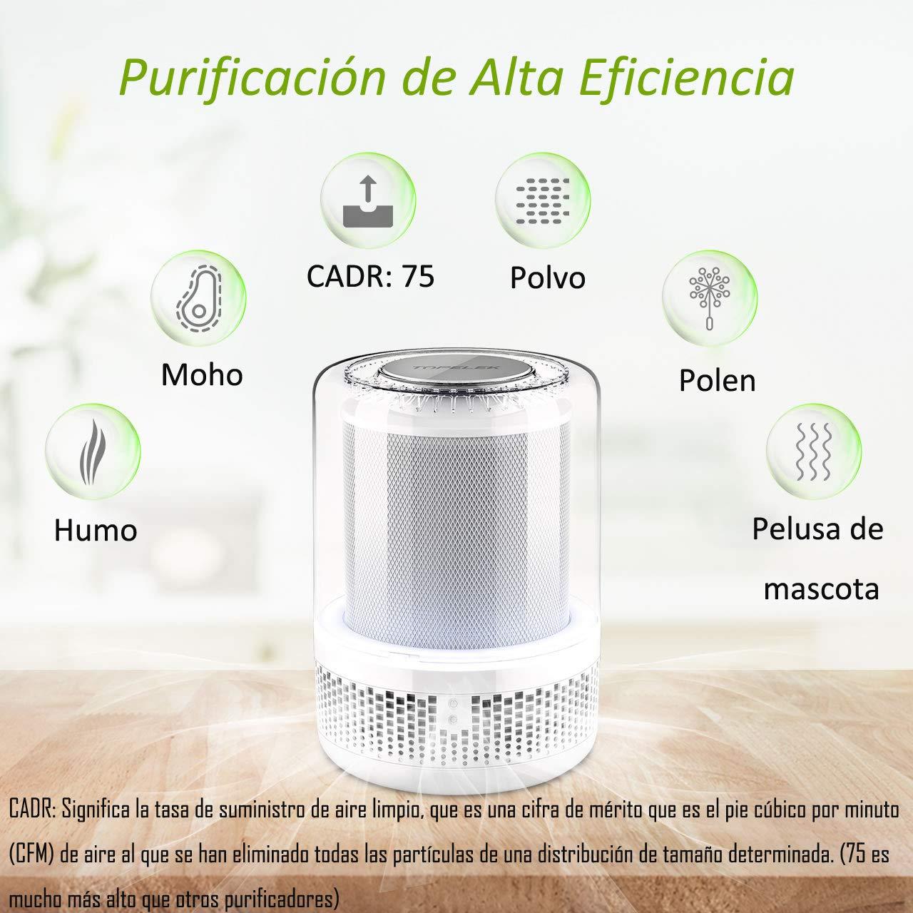 CADR 75/£/¬Eliminador de PM 2.5 40db. Polvo Humo Alergias Filtro Grande Moho el 99,97/% de Olores LUZ LED Polen y Olor y Caspa de Mascotas TOPELEK Purificador de Aire Filtro HEPA Verdadero