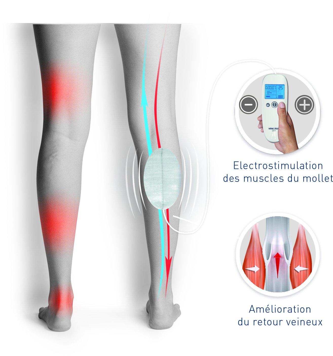 zur Behandlung und Linderung von Schmerzen und geschwollenen Beinen /Ödemen Modell 2.1 Veinoplus V.I. Krampfadern und Geschw/üren