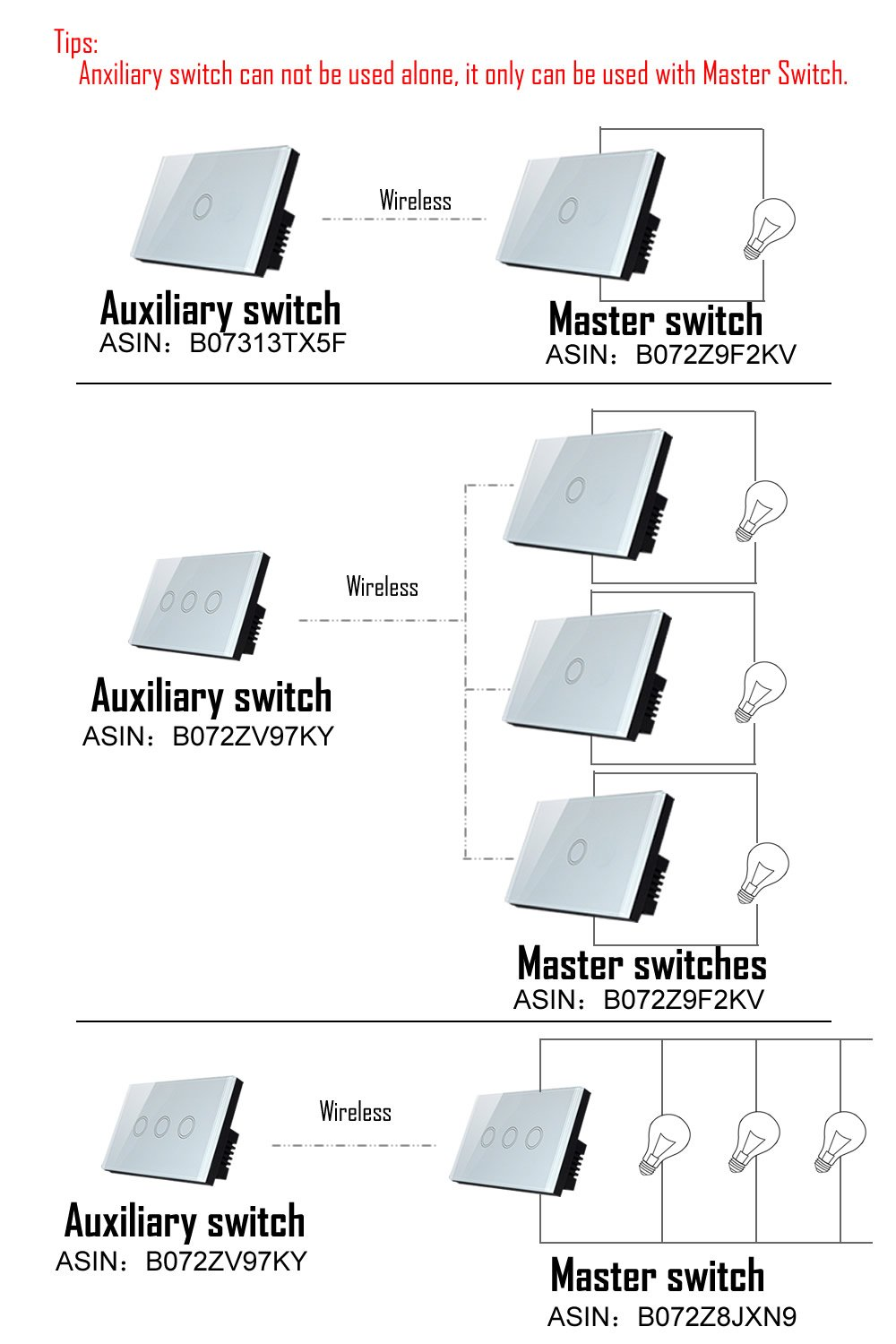 Fnado Smart Wall Light Switch, 3 Gang 2 way Remote Control Crystal Glass Touch Panel Master Switch, LED indicator, Light Touch Screen Switch (AC110-240V)