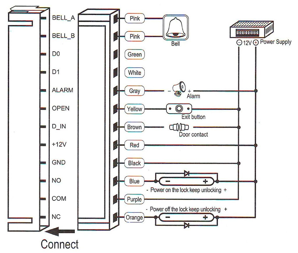 71pHK3be5nL._SL1024_ kkmoon rfid manual wiring diagrams wiring diagrams yh2000-c wiring diagram at alyssarenee.co