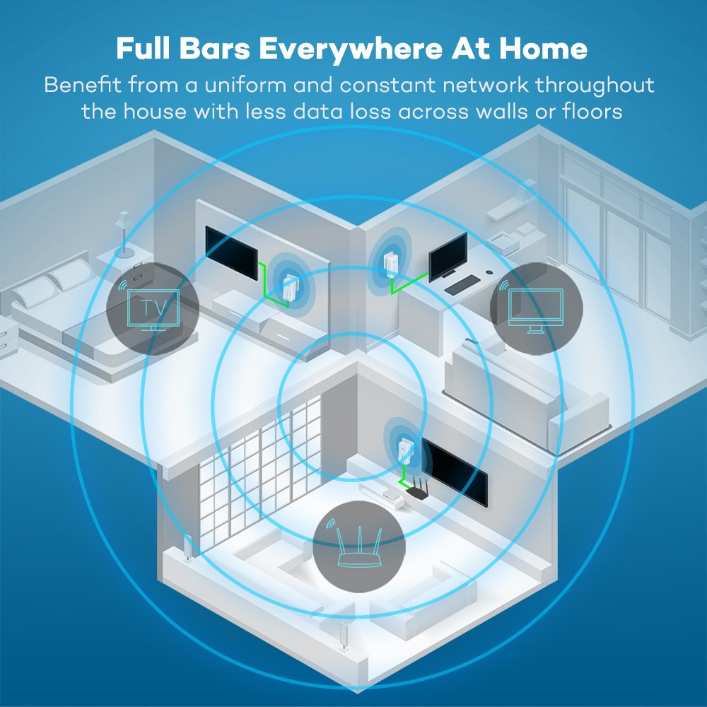 Amazon.com: HooToo N600 Wi-Fi Range Extender, AV600 Powerline ...
