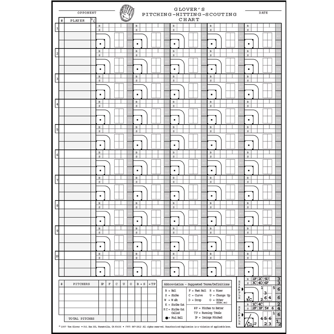 baseball pitching chart template - pitching charts pitching chart for clipboard baseball