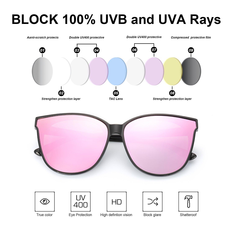 Montatura Confortevole con Protezione UV400 LVIOE Occhiali da sole Polarizzati da Donna Ideali per Guidare