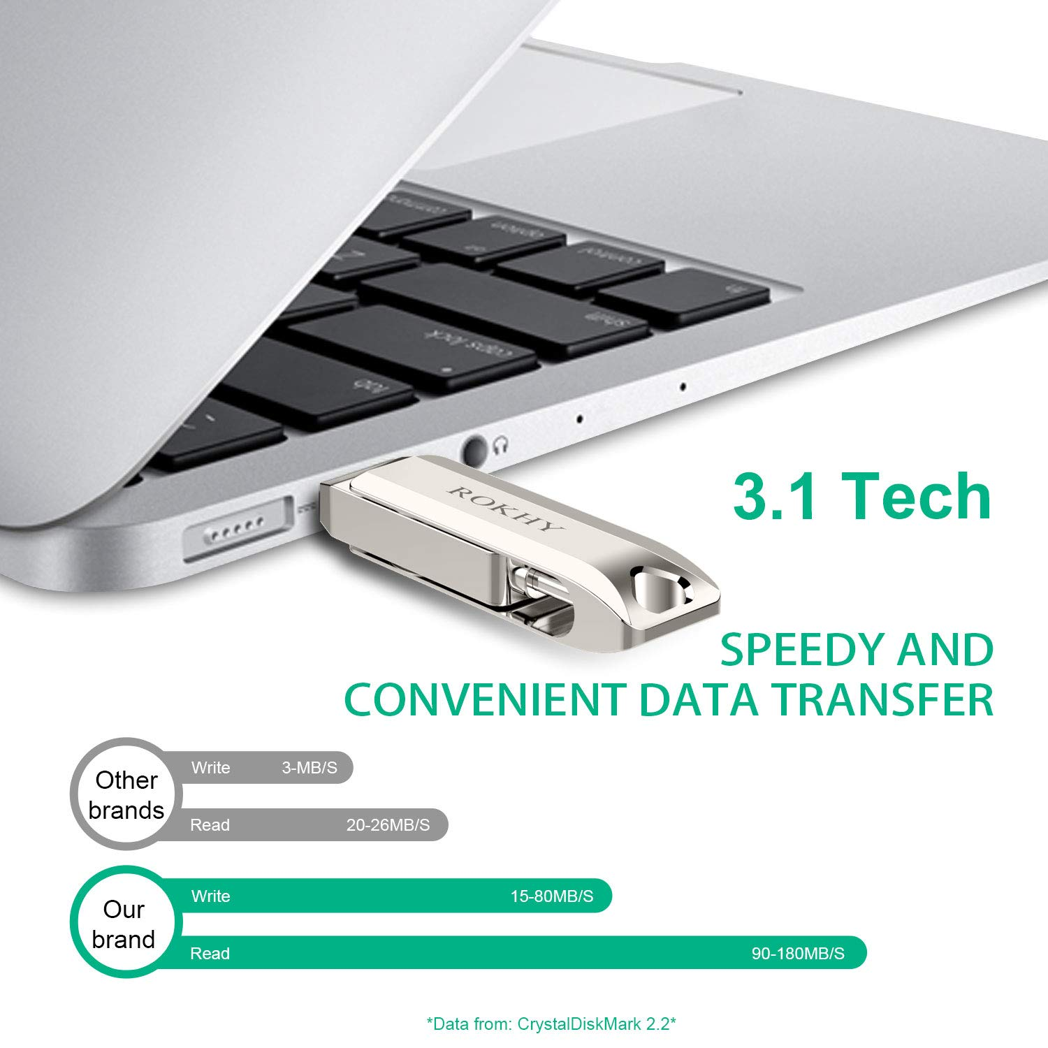 Flash Drive USB Type C Both 3.1 Tech - 2 in 1 Dual Drive Memory Stick High Speed OTG for Android Smartphone Computer, MacBook, Chromebook Pixel - 128GB by ROKHY (Image #2)