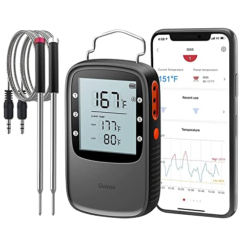 Govee-Bluetooth-Meat-Thermometer