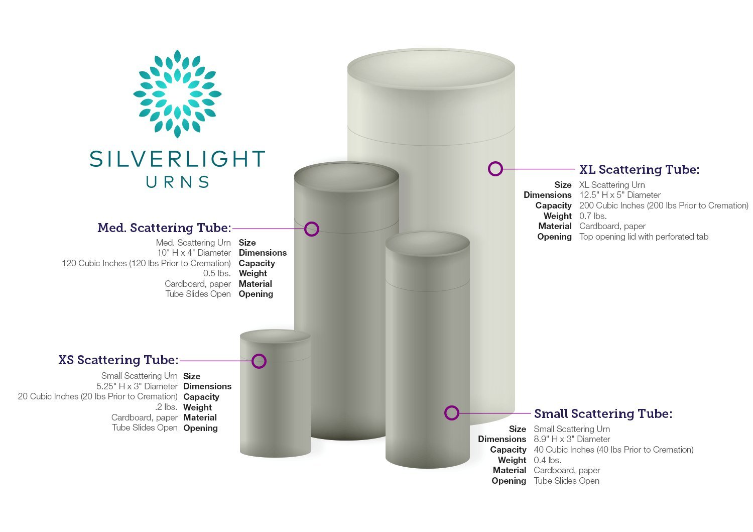 Silverlight Urns Ascending Dove Scattering Tube, Biodegradable Urn for Scattering Ashes, 12 Inches Long, Cardboard and Paper Cremation Urn Passages International EPI-110