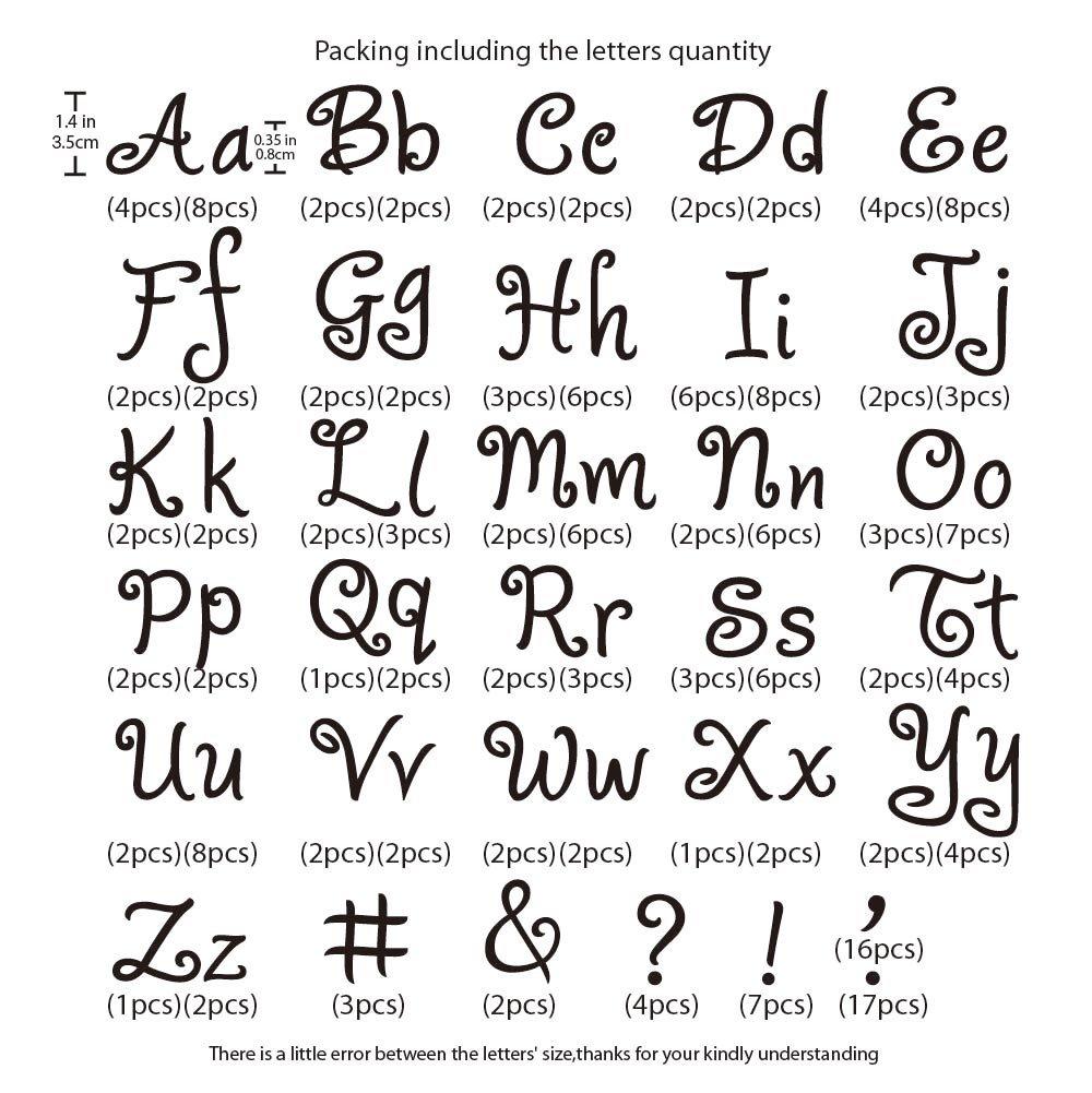 Black or White Options Magfok Iron on Transfer White Letter 1.5 Inch Uppercase /& Lowercase 5 Sheet